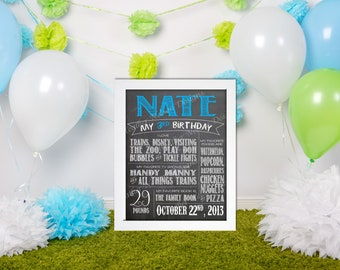 Blue Chalkboard Digital  Birthday Party Stat Board