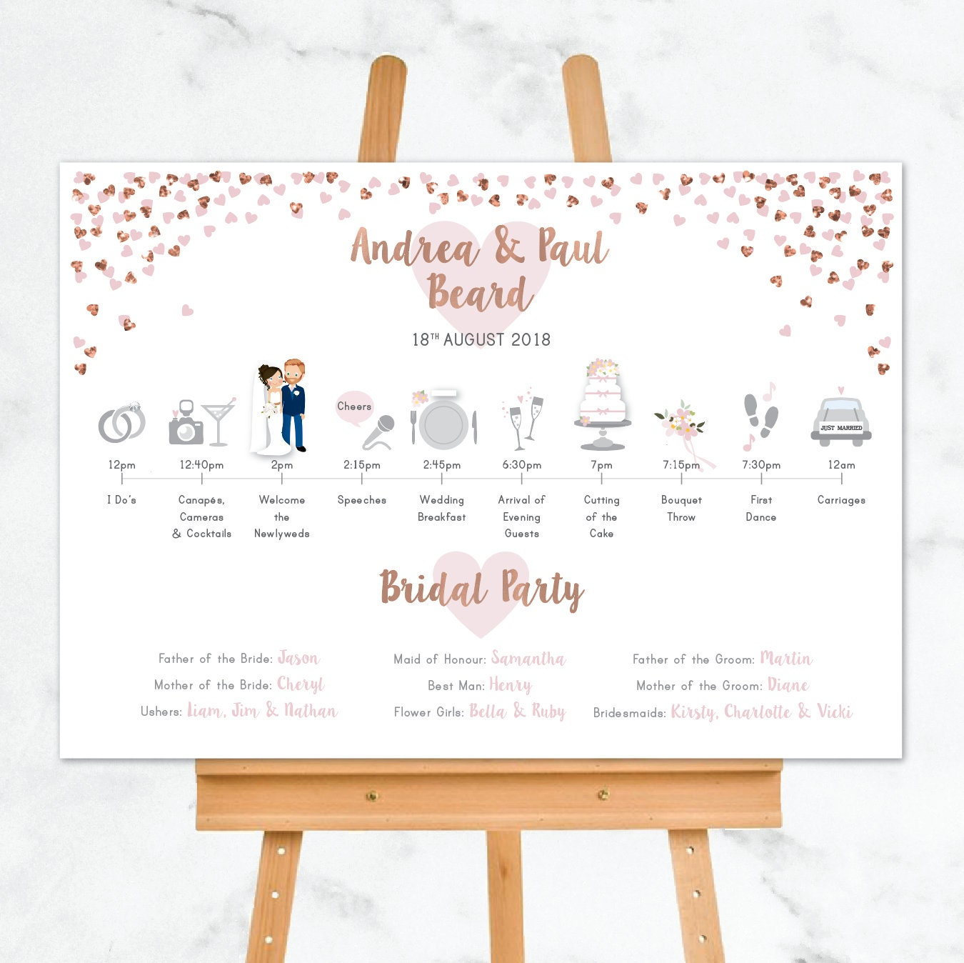 Order Of The Day Sign Wedding Timeline Order Of Events