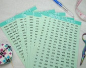 DMC Thread Labels - NUMBERS ONLY - Organize your bobbins with large font number stickers