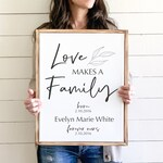 Family Adoption Dates Sign, Personalized Adoption Story, Adoption Gift Print, Gift for New Mom, Gotcha Day Courthouse Photo Announcement
