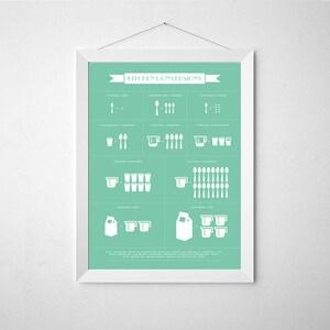 Tableau De Conversion De Cuisine Art De Cuisine Affiches De Etsy