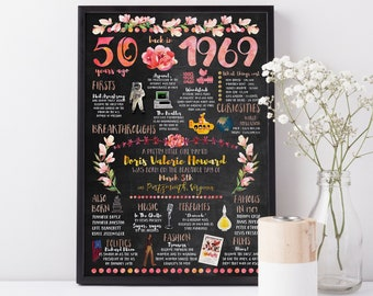 50th Personalized Birthday Gift For Woman 1969 Poster Wife Or Moms Floral Design Milestone