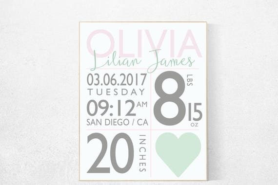 Nursery name sign, name sign, birth stats wall art, birth stats sign, nursery decor girl, nursery decor personalized, baby birth stats