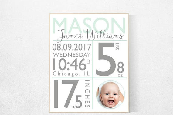 Mint nursery decor, birth announcement, gender neutral nursery, boy birth print, girl birth print, baby print, baby stats, new baby gift,