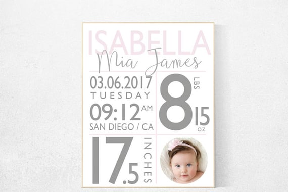 Baby birth print, Girl birth announcement nursery decor, pink nursery decor,  pink nursery, baby stats, new baby gift ideas Personalized