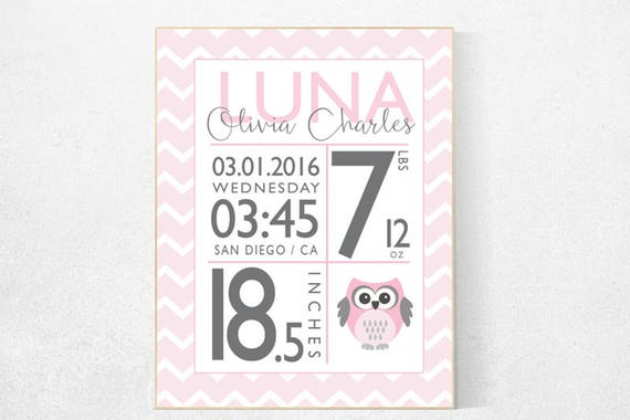 Birth announcement wall art, personalized birth stats print, pink nursery decor, baby stats, baby keepsake, baby name sign, baby room decor