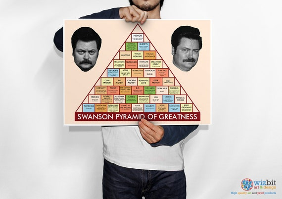 This is a picture of Ron Swanson Pyramid of Greatness Printable Version with born ready