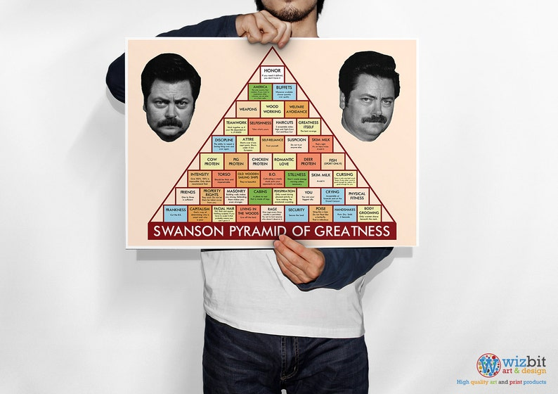 picture relating to Ron Swanson Pyramid of Greatness Printable Version titled Ron Swanson Pyramid of Greatness poster / Print / Artwork - Parks and Sport
