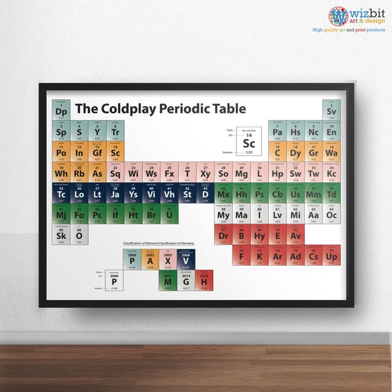 Coldplay poster the coldplay periodic table urtaz Gallery