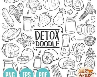 Malin Goetz Detox Face Mask 4 Fl Oz VECTOR EPS Detox Nutrition Hea
