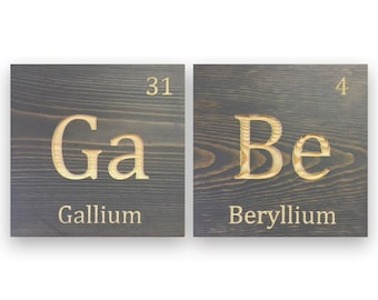 Carved periodic table plaques kids sign family name periodic table name sign kids name sign family name custom kids sign periodic table elements baby shower gift wall mounted kids name sign urtaz Image collections