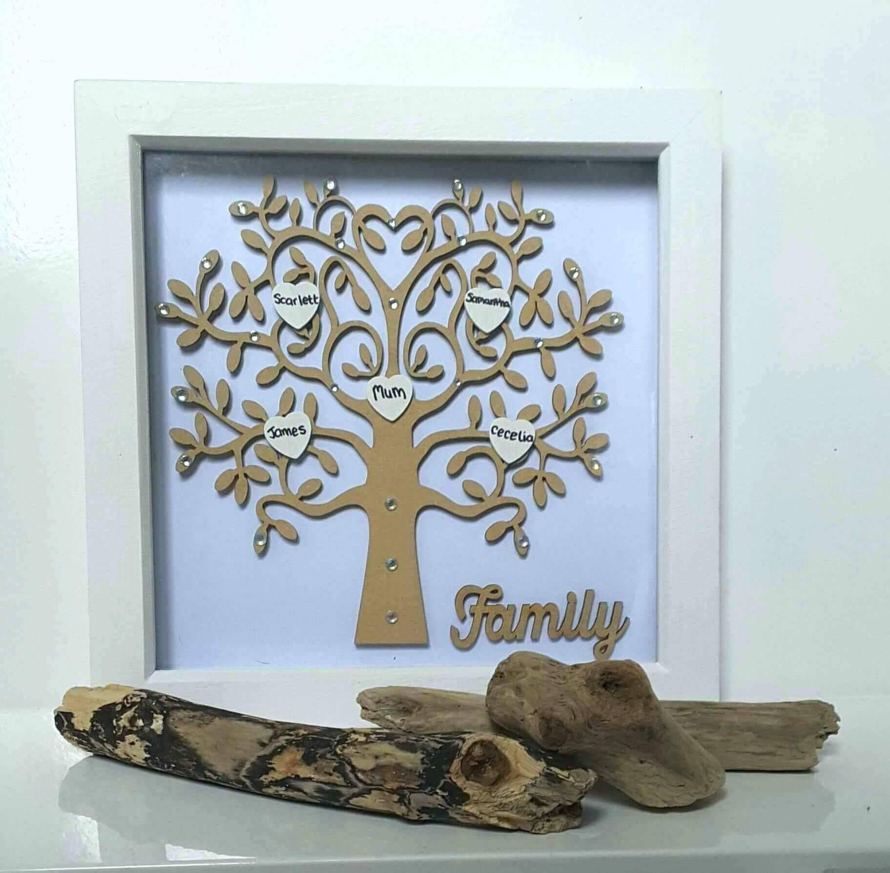 Stammbaum Rahmen Stammbaum Geschenk personalisierte