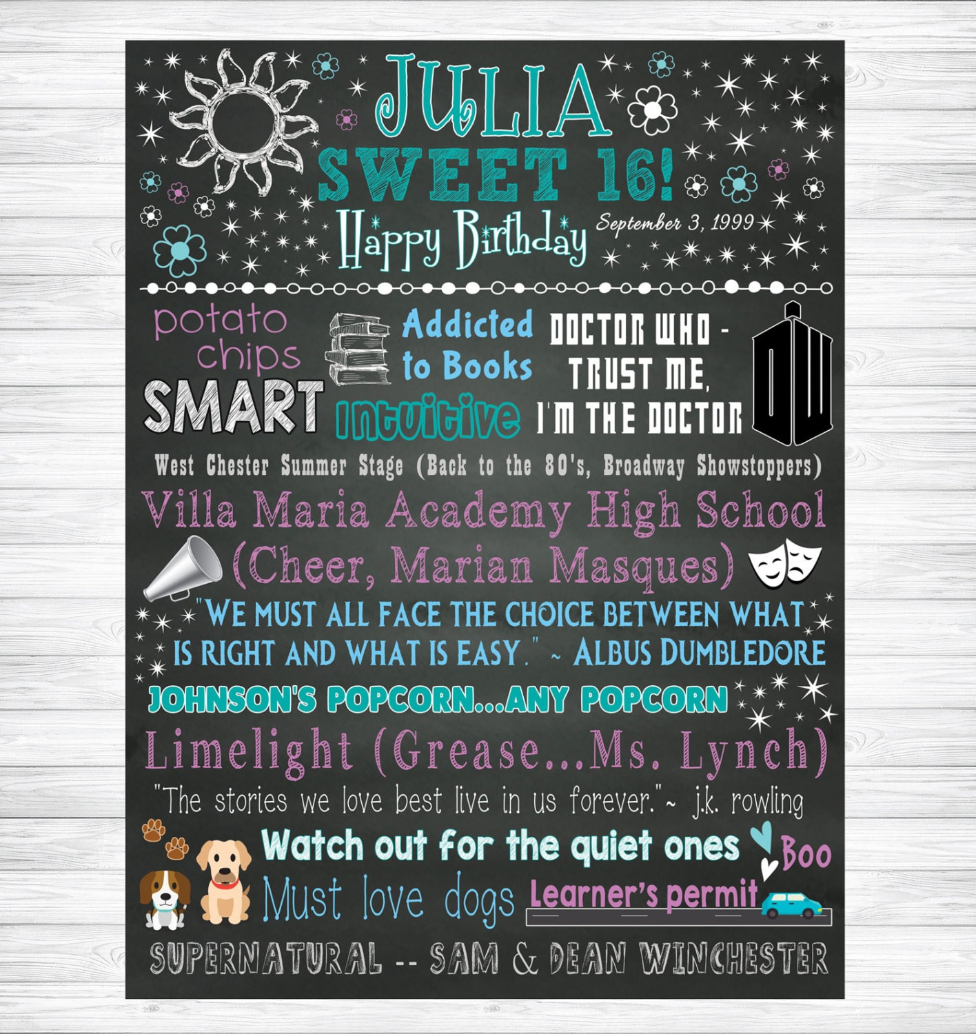 Sweet 16 Chalkboard Sign Custom Birthday Gift Unique 16th Poster