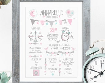 New Baby Girl Gift, New Baby Gift Personalised, New Baby Print, Christening Gift, Birth Details Print, Birth Stats Framed Pink Nursery Decor