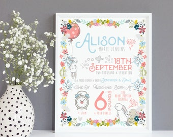 Rabbit Nursery Art, Rabbit Nursery Print, Birth Announcement Wall Art, Birth Announcement Print, Baby Girl Nursery Wall Art, Baby Girl Gift