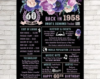 60th Birthday Gifts For Women Gift Mom 1958 Poster Her