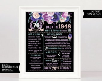 70th Birthday Gift Decoration Poster For Mom Turning 70 Years Old Chalkboard File