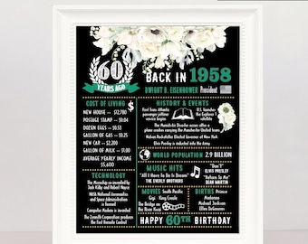 1958 Birthday Poster 60th Chalkboard Gift For Mom