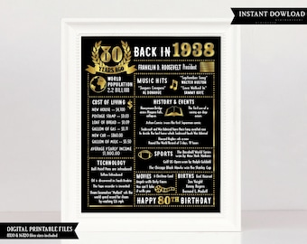 80th Birthday Gift Poster 1938 80 Year Old Facts Years