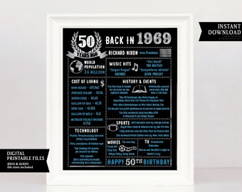 50th Birthday For Men Party Decorations Gift Husband