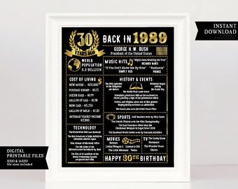 30th Birthday Chalkboard 30 Years Ago In 1989 Poster Born Gift Big