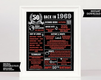 50th Birthday Chalkboard Over The Hill 1969 Poster Born In Gift For Dad