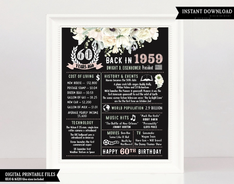 1959 Birthday Poster 60th Gifts For Women Gift Mom Printable Her