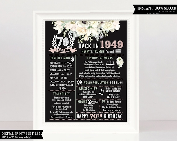 70th Birthday Poster Gift