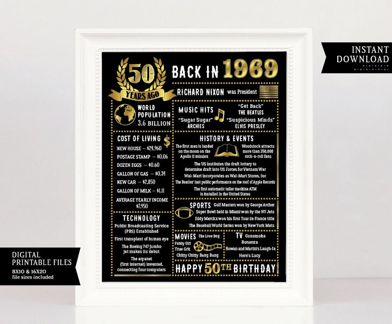 50th Birthday Gift For Men Husband Turning 50