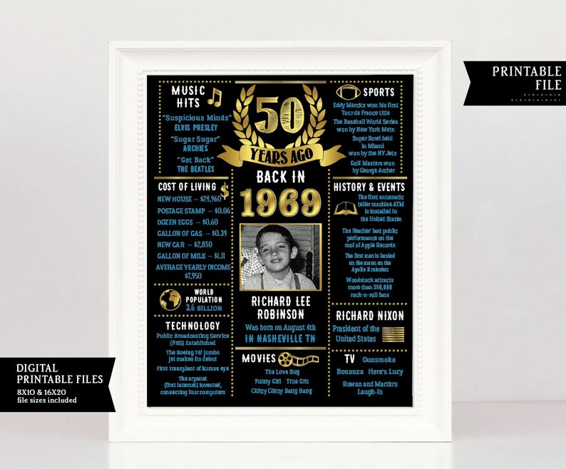 50th Birthday Gift For Men Party Decorations