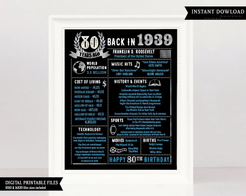 80th Birthday Gift For Him 1939 Facts Decorations 80