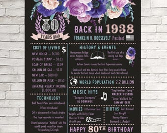 Born in 1938, 1938 Birthday, 1938 Birthday poster, 80th Birthday, 80th Birthday Gift, 80th Birthday Poster, 80 year old birthday, facts 1938