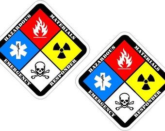 "Nuclear Radiation Warning Symbol Sticker Decal 2/"" 2"