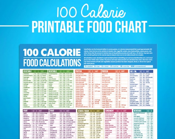 100 Calorie Digital Food Calcuations Chart For Nutrition Etsy