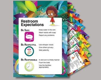PBIS Posters, Customized, school matrix, Digital File, 18x12, school expectation poster