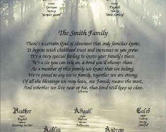 Family Poem Personalized with Names and Meanings