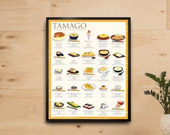 Tamago Poster, 25 Traditional Egg Recipes