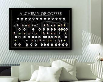 Alchemy of Coffee, Diagram of 39 coffee making recipes