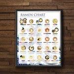 The Ramen Chart Poster, 16x20
