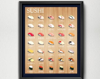 The Sushi Poster, 25 Most Traditional Sushi in a Japanese Sushi restaurant