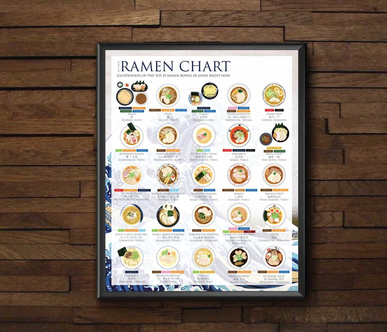 The Ramen Chart Poster 16x20 image 0