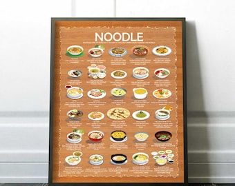 The Noodle Poster [DIGITAL] 16x20, 30 Most Popular Noodle Dishes in the World