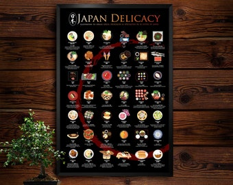 Japan Delicacy Poster, 24x36, Zen Circle Background