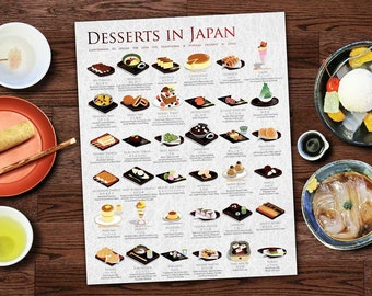 Desserts in Japan, 16x20, 36 delicious Japanese confections