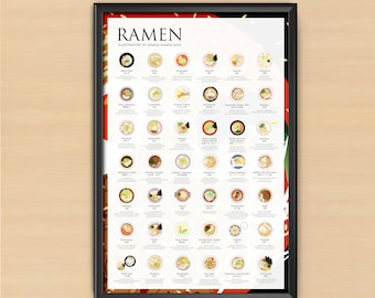 The Ramen Poster 2.0, introduce 42 regional ramen specialties across Japan