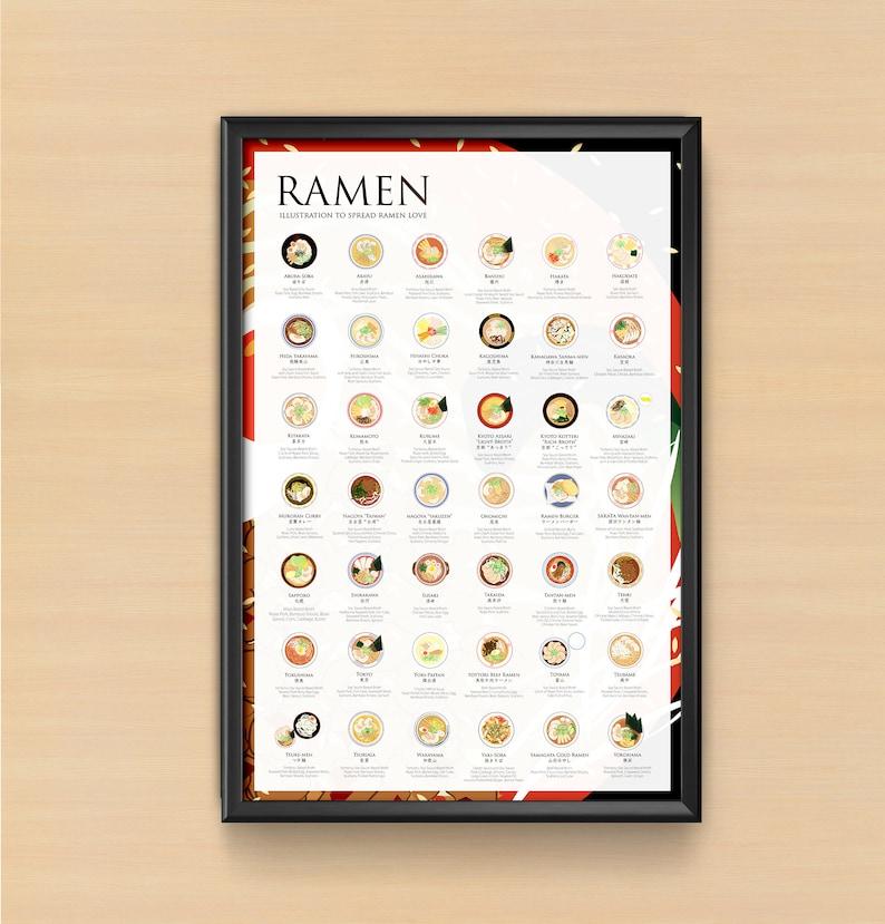 The Ramen Poster 2.0 introduce 42 regional ramen specialties image 0