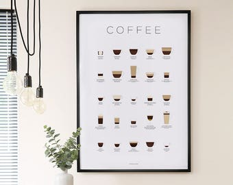 Beau Coffee Poster U2013 Coffee Print U2013 Coffee Art U2013 Drinks Print U2013 Coffee Gifts U2013  Coffee Lovers Gifts U2013 Infographic U2013 Kitchen Art U2013 Kitchen Poster