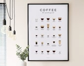 Coffee Guide Print, Coffee Print, Coffee Poster, Coffee Wall Art, Coffee Gifts, Coffee Lovers Gift, Kitchen Art, Kitchen Poster