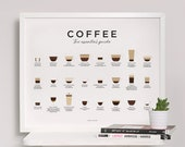 Coffee Guide Print, Coffee Print, Coffee Poster, Coffee Art, Coffee Wall Art, Coffee Gifts, Coffee Lover Gift, Kitchen Poster