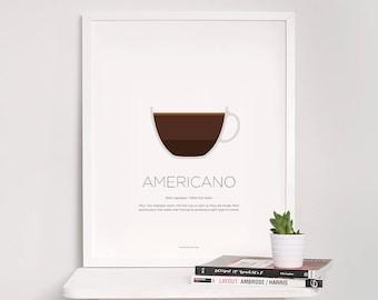 Americano coffee print – Coffee art – Coffee gifts – Coffee lovers gifts – Espresso – Kitchen print – Kitchen art – Wall art – Gift